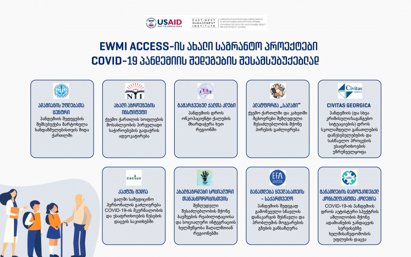 EWMI ACCESS Supports New Projects Addressing COVID-19 Pandemic-related Challenges