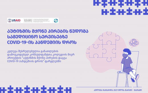 Access to Healthcare Services for People with Autism Spectrum Disorder (ASD) during the Pandemic.